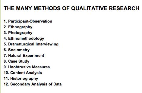 Examples of a research paper on psychology
